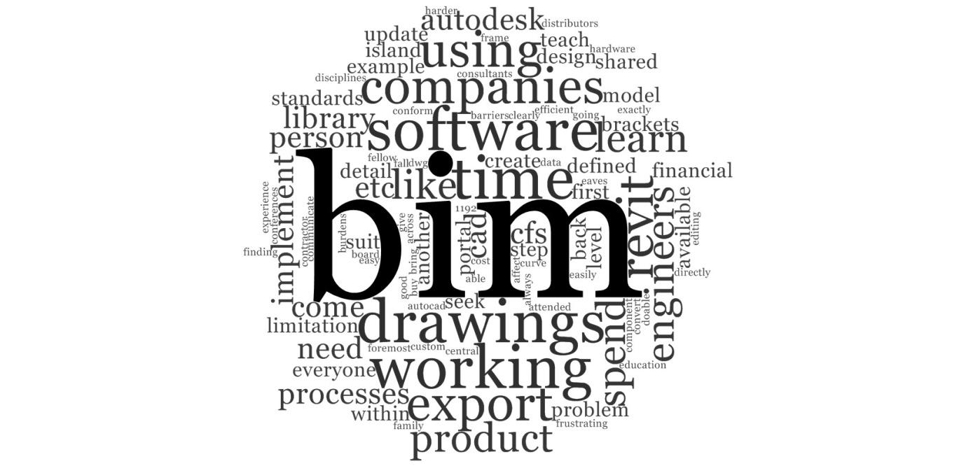 Wat is Building Information Modeling